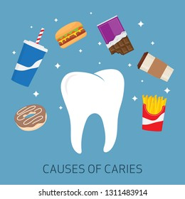 Causes of caries. Factors and causes provoking caries and teeth decay. Tooth protection vector illustration