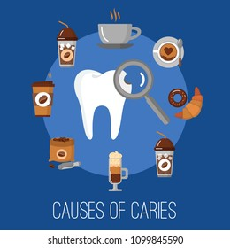 Causes of caries poster with icons of coffee sweets. Factors provoking caries. Medicine symbols for info graphics websites and print media. Flat style design vector illustration