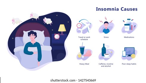 Causes of insomnia infographic. Stress and health problem. Sleep disorder. Depression and anxiety. Guy with no sleep at night lying in the bed and counting sheep. Isolated flat vector illustration