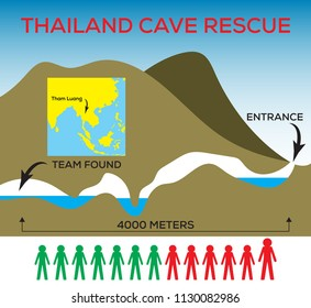 Cave rescue in Thailand Tham luang vector illustration.