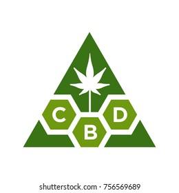 CBD and cannabis vector logo