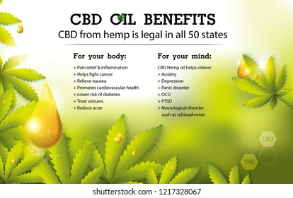 CBD oil benefits,Medical uses for cbd oil