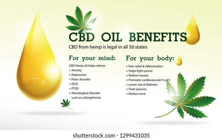 CBD oil benefits,Medical uses for cbd oil and hemp
