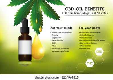cbd oil with thc legal states