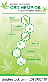 CBD oil from cannabis, marijuana, marihuana, weed, hemp in your supplement regimen Infographics. info poster, brochure cover template layout with flat design icons, other elements on green background.