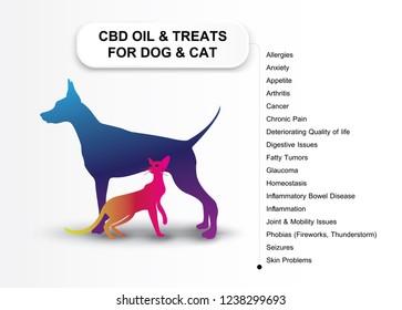 CBD oil & treats for dog & cat