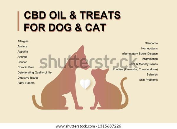 Cbd Oil Treats Dog Cat Stock Vector (Royalty Free) 1315687226