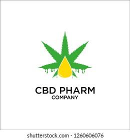 cbd pharm logo