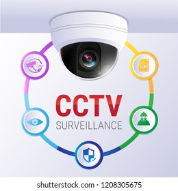 CCTV camera function Infographic  concept. Vector Illustration.