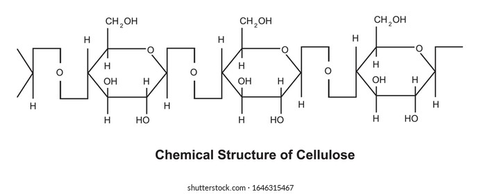 Cellulose is a polysaccharide composed of a linear chain of β-1,4 linked d-glucose units with a degree of polymerization ranged from several hundreds to over ten thousands.
