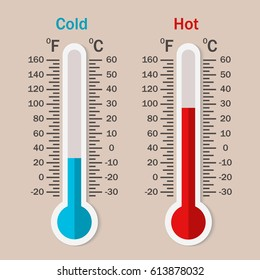 Celsius and fahrenheit meteorology thermometers hot end cold