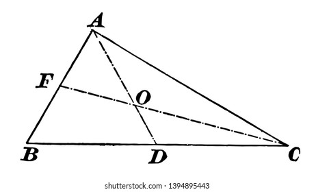 Center of Gravity is the point midpoint lines and an imaginary point in a body of matter which have convenience in certain calculations vintage line drawing or engraving illustration.