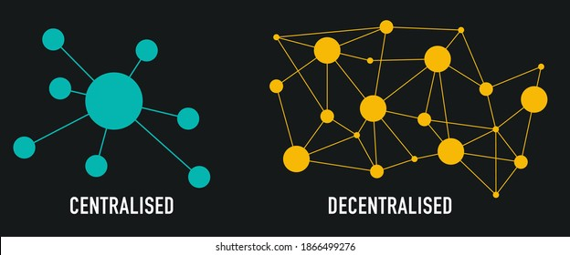 Centralised vs Decentralised business diagram with icon template for presentation and website