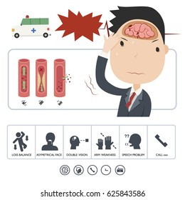 cerebrovascular accident symptoms cartoon character design elements and icon set