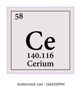 Cerium Periodic Table of the Elements Vector illustration eps 10.