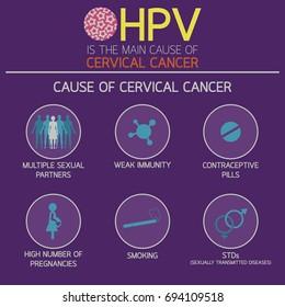 cervical cancer icon Logo vector illustration