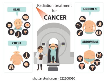 Radiotherapy Images Stock Photos Amp Vectors Shutterstock