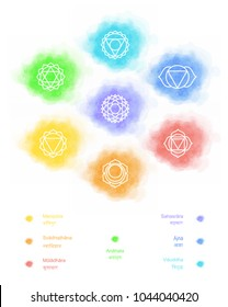 Chakra line symbol on the watercolor colorful background. Muladhara, svadhisthana, manipura, anahata, vishuddha, ajna, sahasrara