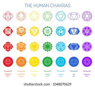 Chakra symbols set, yoga energy. Muladhara, swadhisthana, manipura, anahata, vishuddha, ajna, sahasrara, seven color esoteric isolated signs