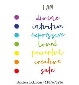 Chakra Symbols with words for I am yoga meditation