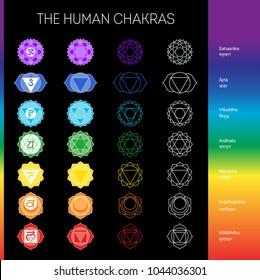 Chakra, yoga, ajna, sahasrara, anahata, manipura, muladhara, vishuddha, svadhisthana. Poster, banner, table.