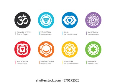 Chakras flat vector set - ayurveda, spirituality, yoga symbols. Editable illustration, eps 8