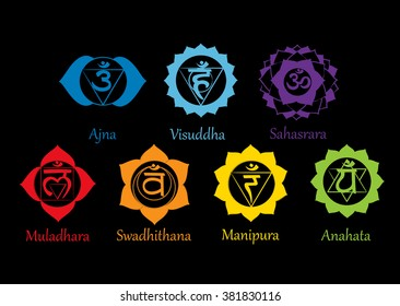 Chakras icons . Concept of chakras used in Hinduism, Buddhism and Ayurveda. For design, associated with yoga and India. Vector Sahasrara, Ajna, Vissudha, Anahata, Manipura, Svadhisthana, Muladhara