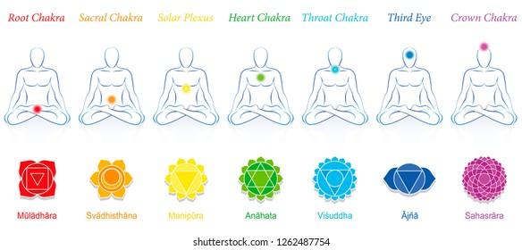 Sanskrit Images Stock Photos Vectors Shutterstock
