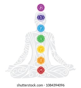 chakras. meditating person with points in the subtle body, meditation practices
