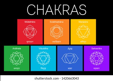 Chakra Images, Stock Photos & Vectors | Shutterstock