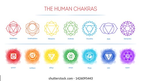 Chakras set: muladhara, swadhisthana, manipura, anahata, vishuddha, ajna, sahasrara. Vector line symbol. Om sign. Smoky circles. Watercolor style. Sacral icon. Meditation