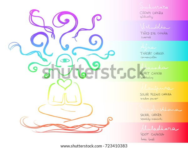 Chakras System Human Body Sitting Silhouette Stock Vector