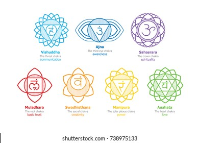 Chakras system of human body - used in Hinduism, Buddhism and Ayurveda. Linear version. For design, associated with yoga. Vector Sahasrara, Ajna, Vishuddha, Anahata, Manipura, Swadhisthana, Muladhara
