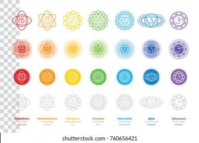 Chakras system of human body - used in Hinduism, Buddhism and Ayurveda.  For design, associated with yoga. Vector Sahasrara, Ajna, Vishuddha, Anahata, Manipura, Swadhisthana, Muladhara