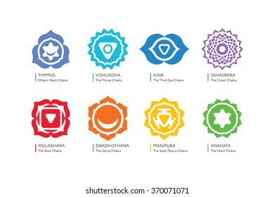 Chakras vector set - ayurveda, spirituality, yoga symbols. Editable vector illustration, eps 8.