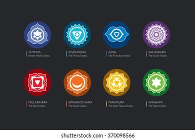 Chakras vector set - ayurveda, spirituality, yoga symbols. Editable flat illustration, eps 8