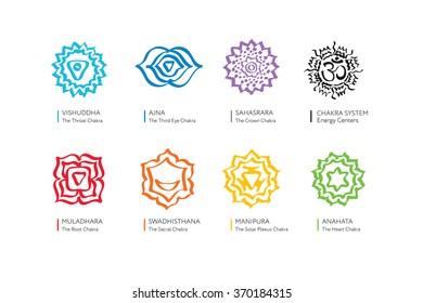 Chakras vector set - ayurveda, spirituality, yoga symbols. Editable freehand illustration, eps 8