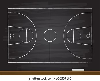 Chalk hand drawing with empty basketball court. Vector illustration.