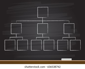Chalk hand drawing with hierarchy chart. Vector illustration.