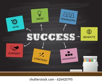 Chalk hand drawing with success chart. Vector illustration.