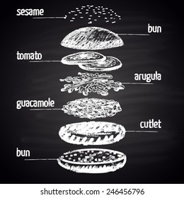 Chalk painted ingredients of guacamole burger with text. Burger menu theme.