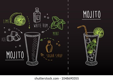 Chalk style illustration of mojito. Recipe of alcoholic cocktail. Glass, fresh lime, white rum, mint, ice cubes, sugar syrup. Vector design for cafe, restaurant or bar menu