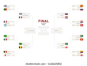 Championship bracket with flag participants of round of 16 and Quarter-finals on white background. Knockout stage of football tournament. Size A2 ready for print.