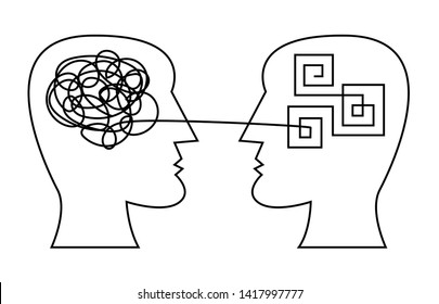 From chaos to order. Two faces, one with tangled knot in head, second have ordered mind. Vector line concept of psychotherapy, mental problem solving, organized and disorganized brain, disorder.
