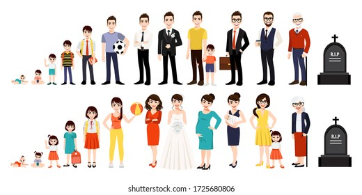 Character with human life cycles vector illustration. Male and female growing up and aging. Men and women of different ages cartoon . Children, adult and old people isolated on white background.