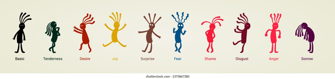 Characters using the body realistically express natural basic human emotions. Body psychology Vector illustration.