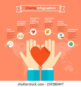 Charity infographics with 6 charitable purposes as options and illustration concept of hands holding heart, vector template for graph, presentation, chart isolated on bright background