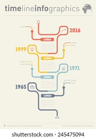 Chart the development of the industry. Infographic timeline. Time line of tendencies and trends. Vector web template.