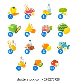 Chart of food icons and vitamin groups. Set of flat vector symbols isolated on white background.