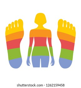 Chart of the relation between reflex zones of the sole and parts of the human body. Images of the soles and body of a woman isolated on white background. Vector illustration.